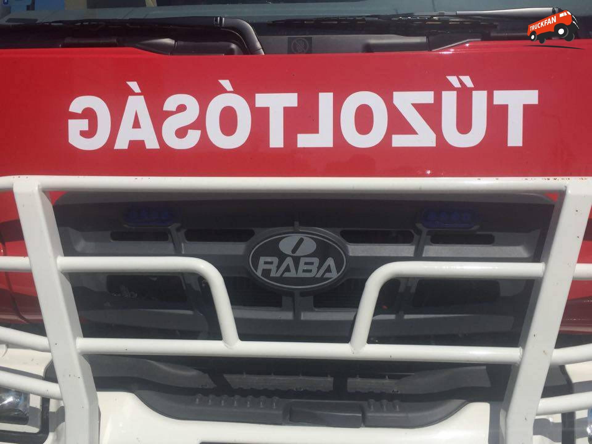 RABA onbekend/overig